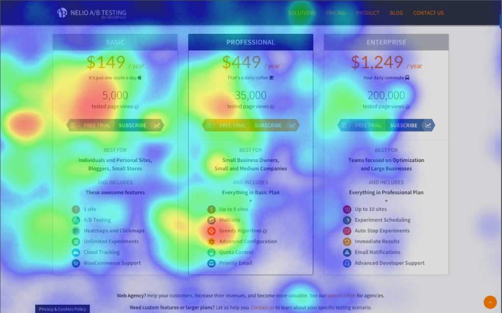 Screen Shot of Heatmaps of our subscription plans page with Nelio A/B Testing