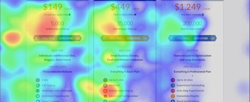 Heatmaps screenshot with Nelio A/B Testing