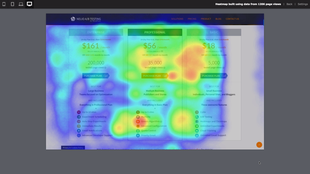 Heatmaps of a different alternative of an A/B page experiment