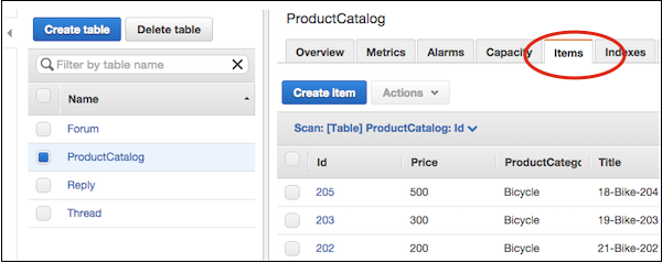 Screenshot of the DynamoDB user interface for querying tables and the data stored in them.