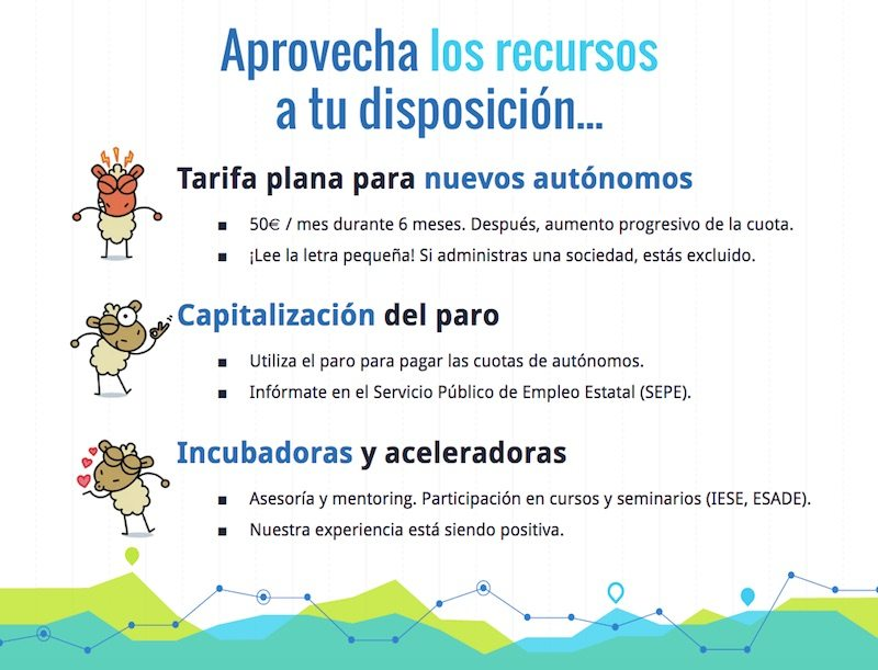There are many resources available for entrepreneurs in Spain (free rate for self-employed freelancers, start-up incubators, transform your unemployment benefit into self-employment quota, etc.). But be careful and read the fine print carefully. Not everything is what it seems.