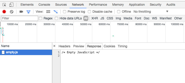 Empty JavaScript (empty.js) seen from the browser's developer console.