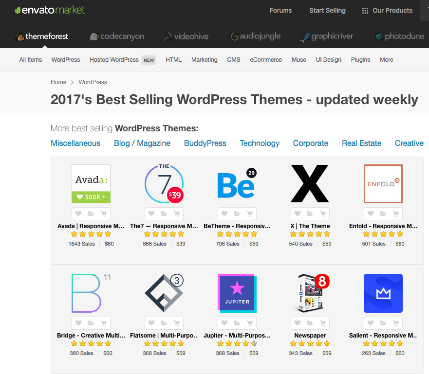 Ranking of top selling themes on Themeforest at the time of writing.