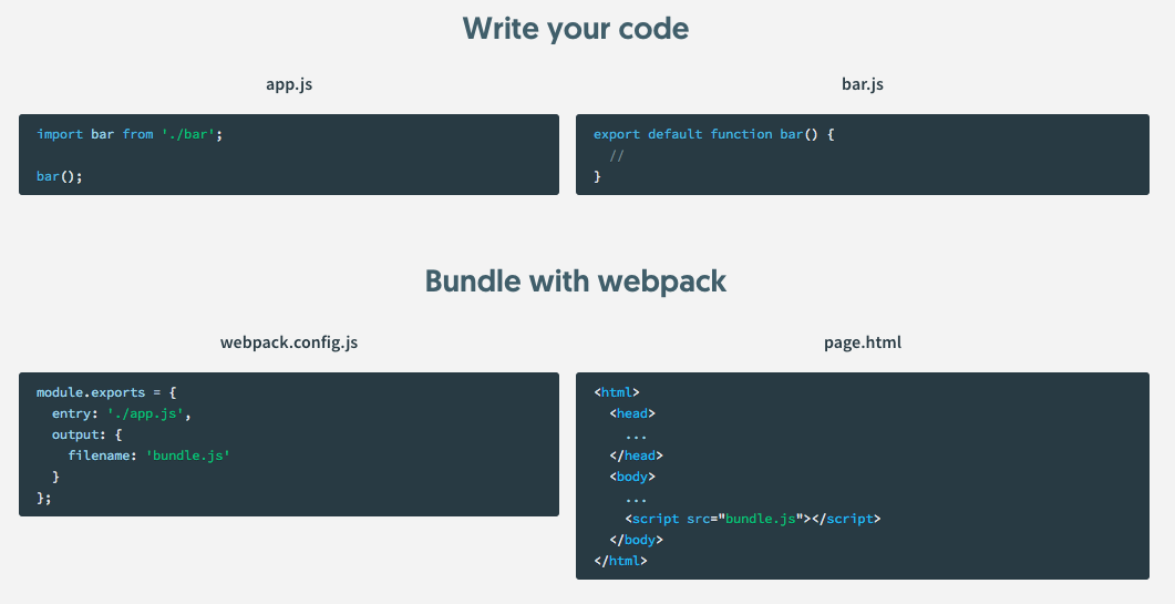 Example of using Webpack