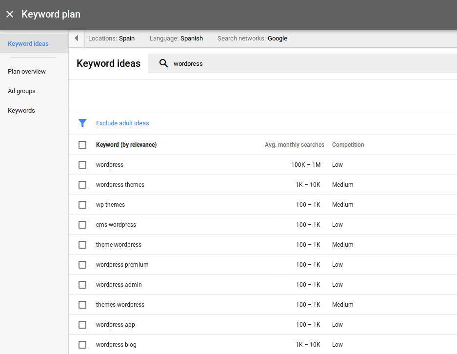 Keyword Search with Google's Keyword Planner