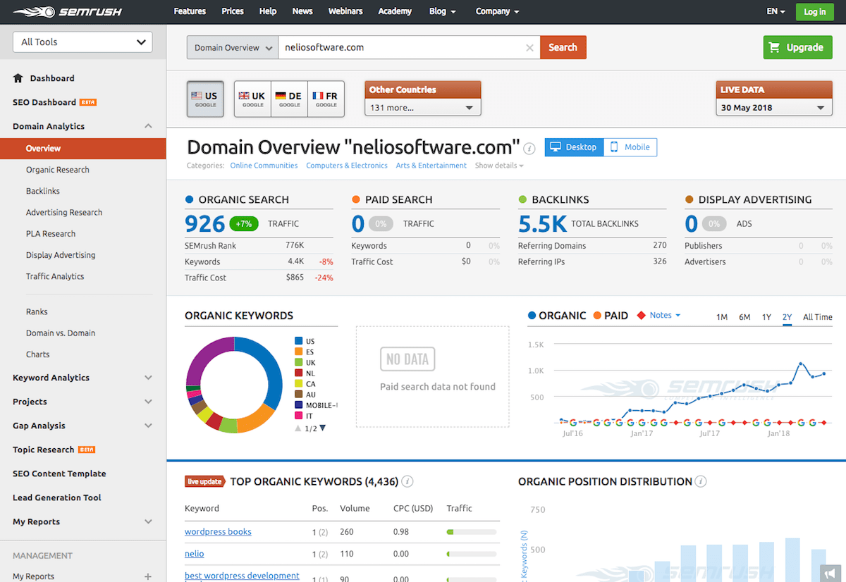 SEMrush analyzes your website and your competitors' from an SEO perspective.
