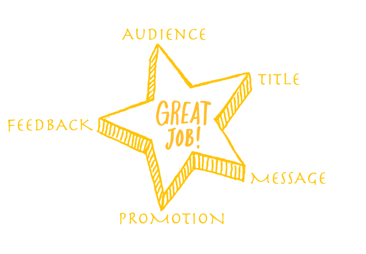 The five-pointed star of successful content.
