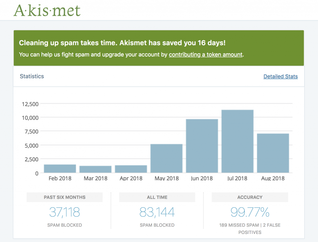 Akismet has helped us a lot in the fight against spam on our website.