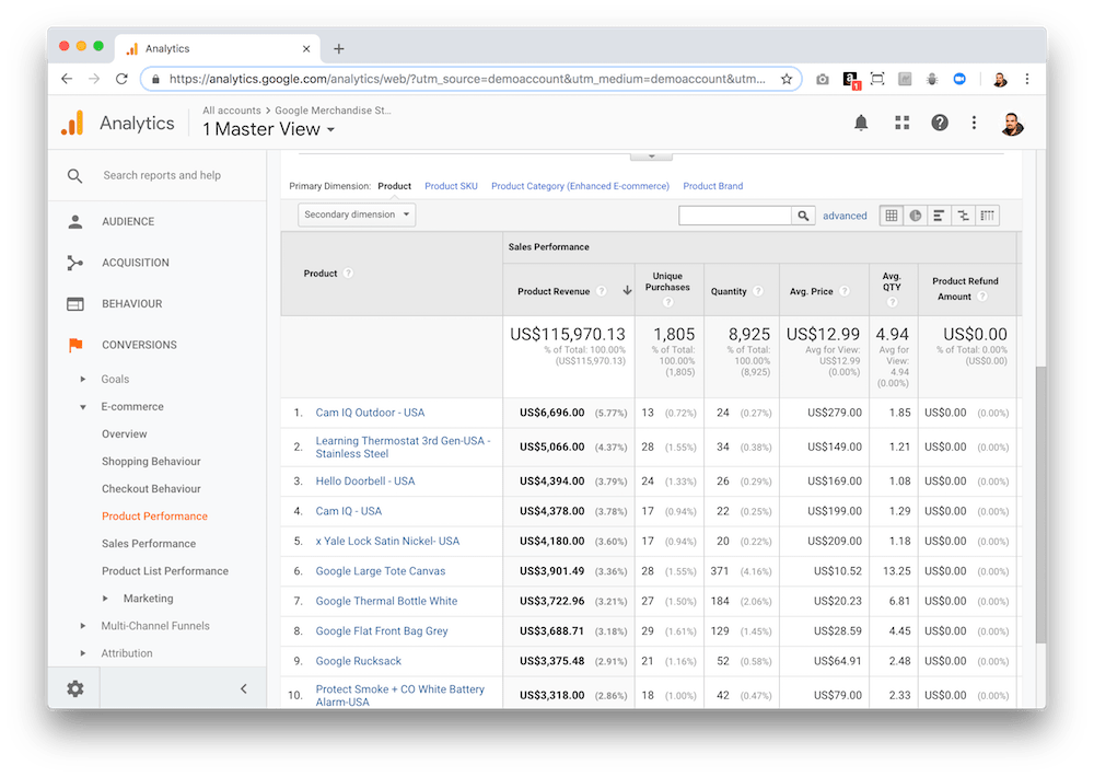 The Google Analytics demo account lets you know how much money Google earns for each product it sells in the Google Merchandise Store.