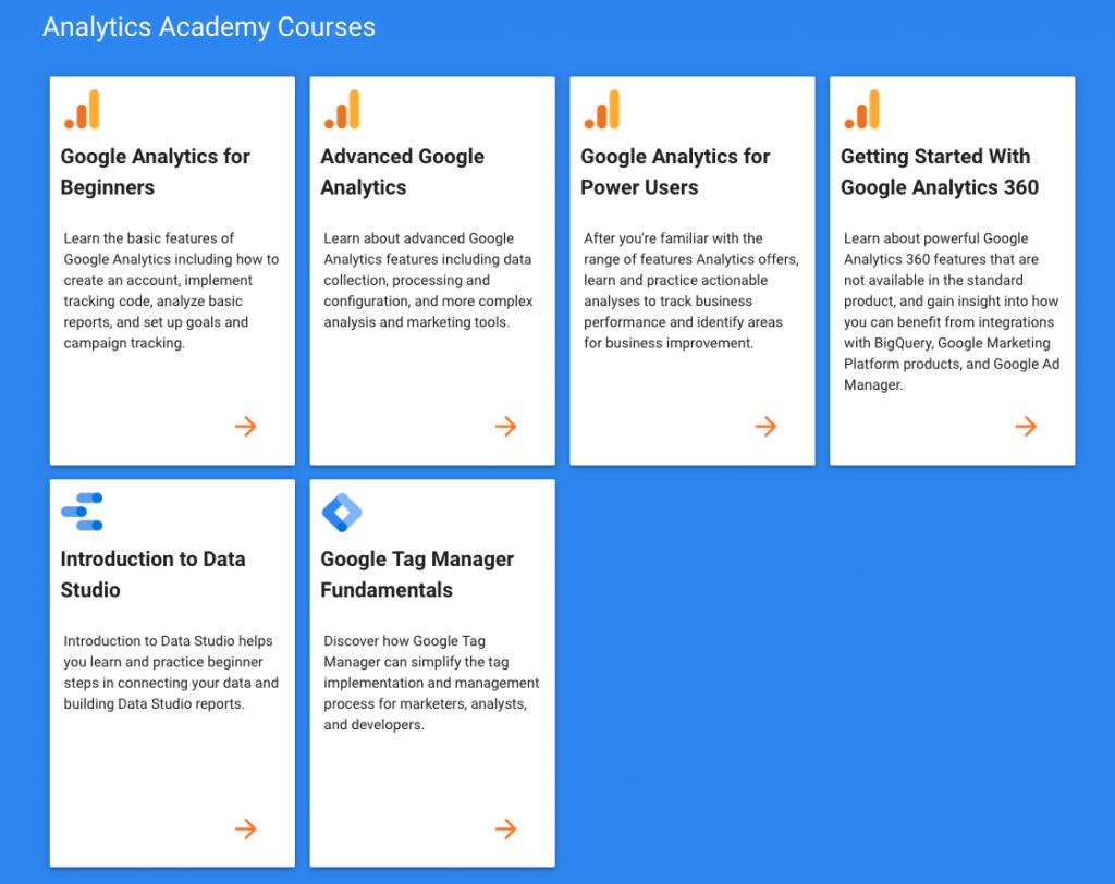 Analytics academy courses
