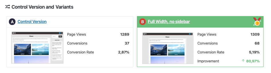 Results of a template A/B test with Nelio A/B Testing.