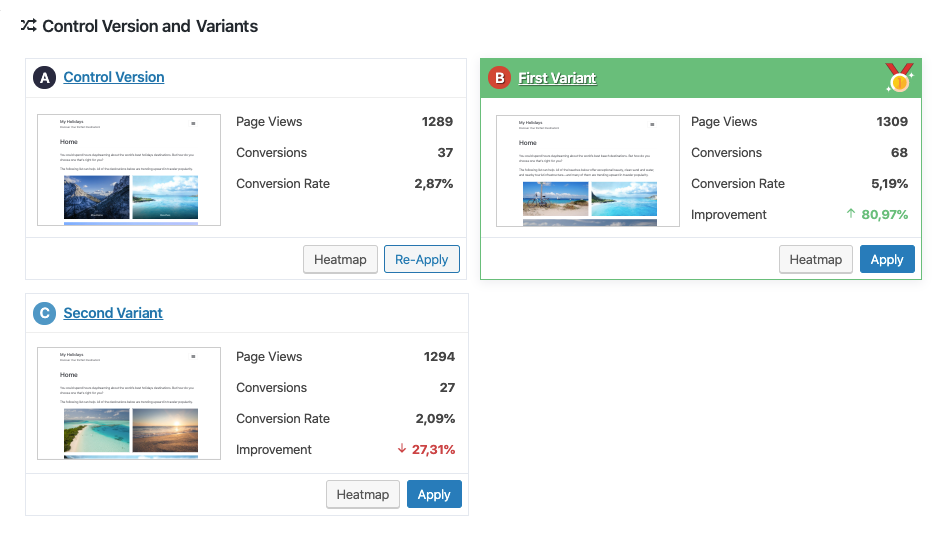 Results of Page test A/B with Nelio A/B Testing.