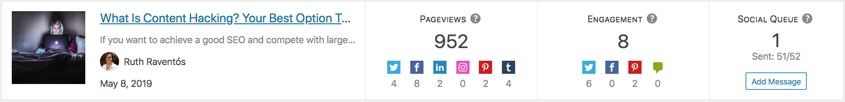 Detail of the analytics of a post in the Analytics page of Nelio Content.