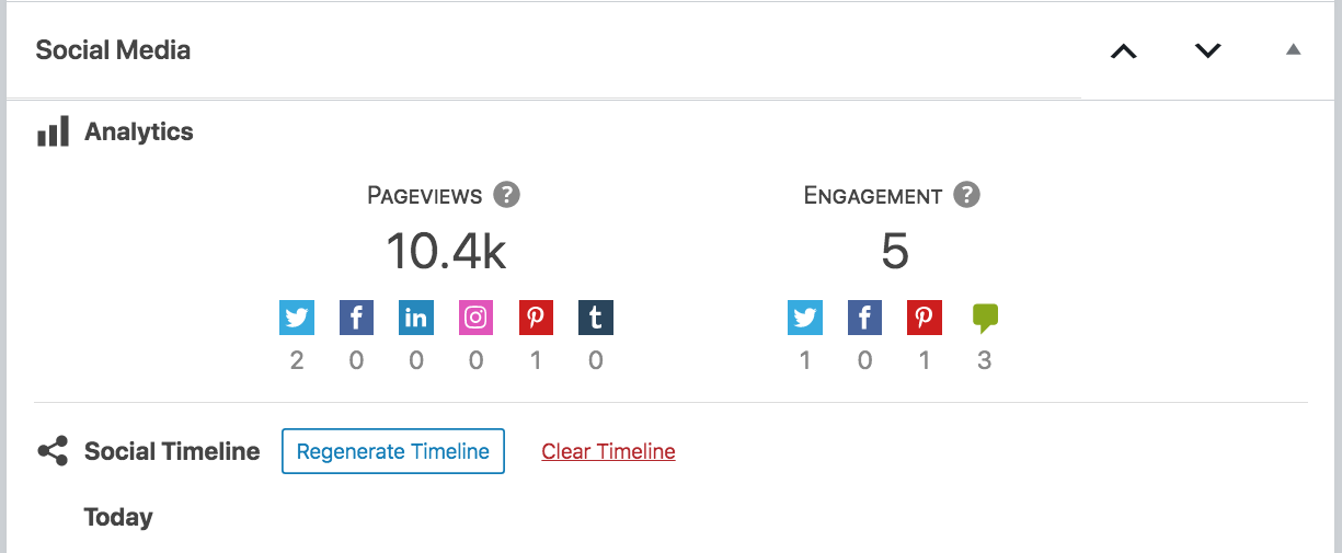 Social Media box of a published post in which you will find the analytics of that post.